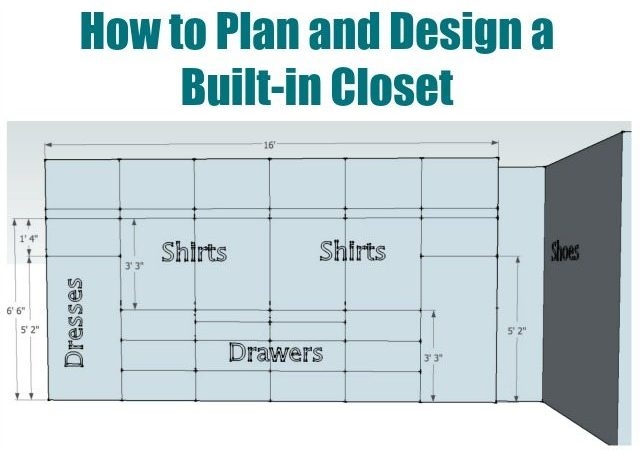 Design Plans of Custom Closets - Miami Walk-In Closets